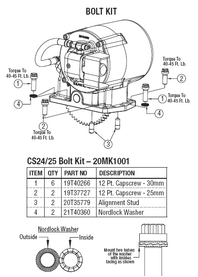 stud-kits-image-2